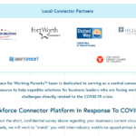 Workforce Connector Platform